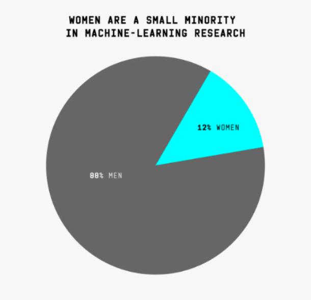 femmes dans les métiers du numérique.