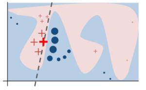 Algorithme IA LIME