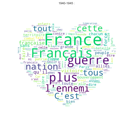 word cloud 1