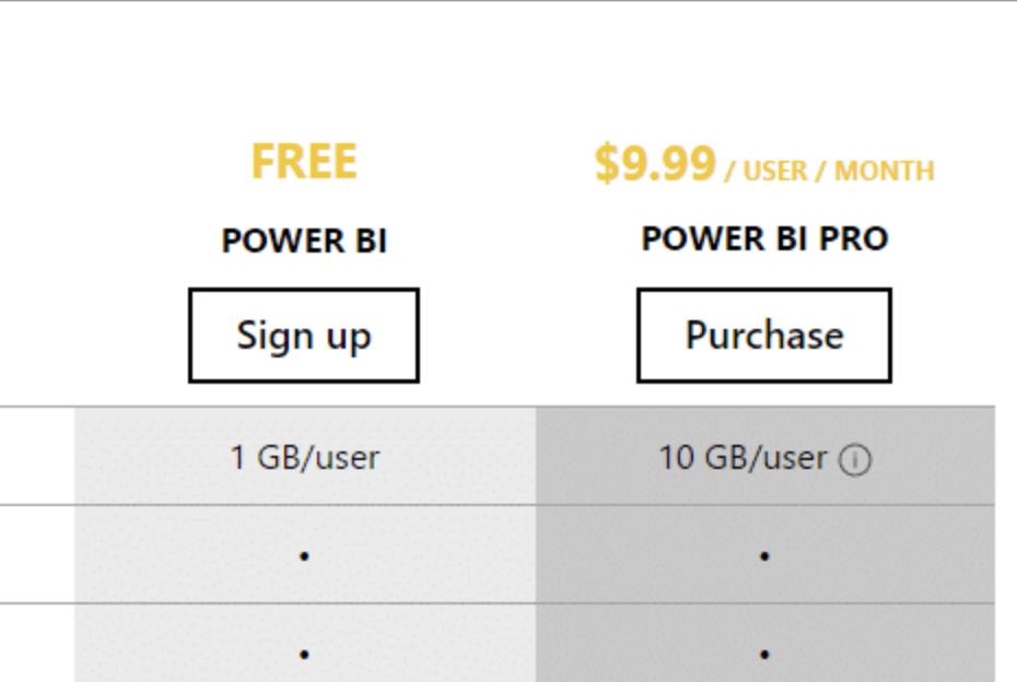 Microsoft_power_BI