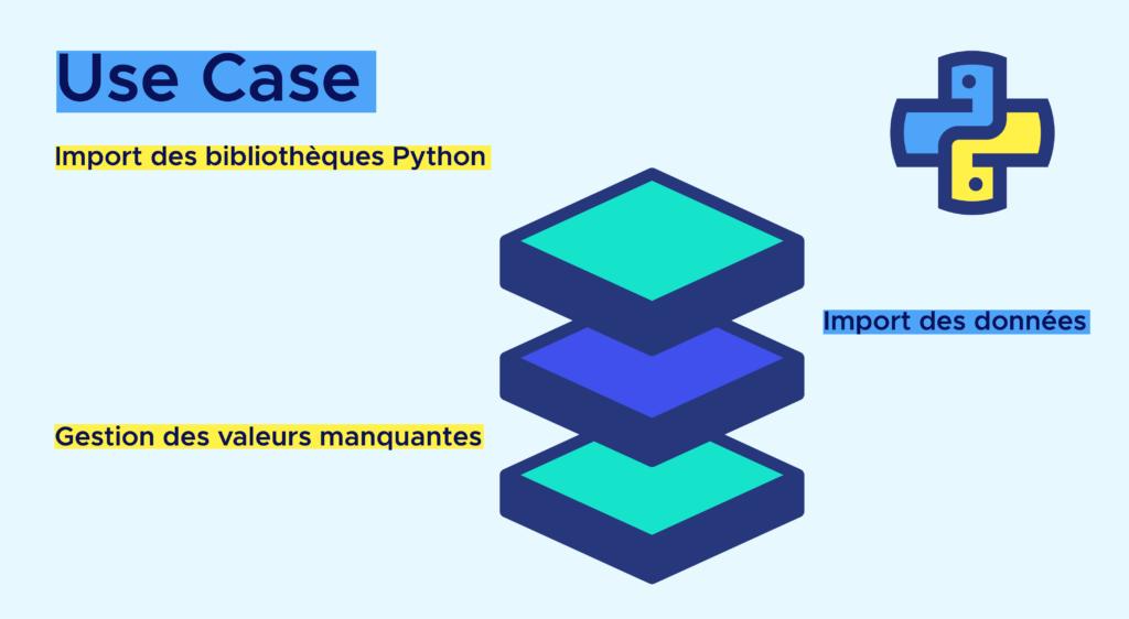 exemple programme python
