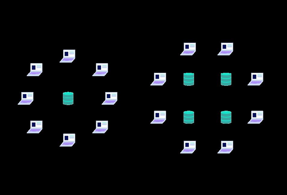 Systeme centralisé vs distribué