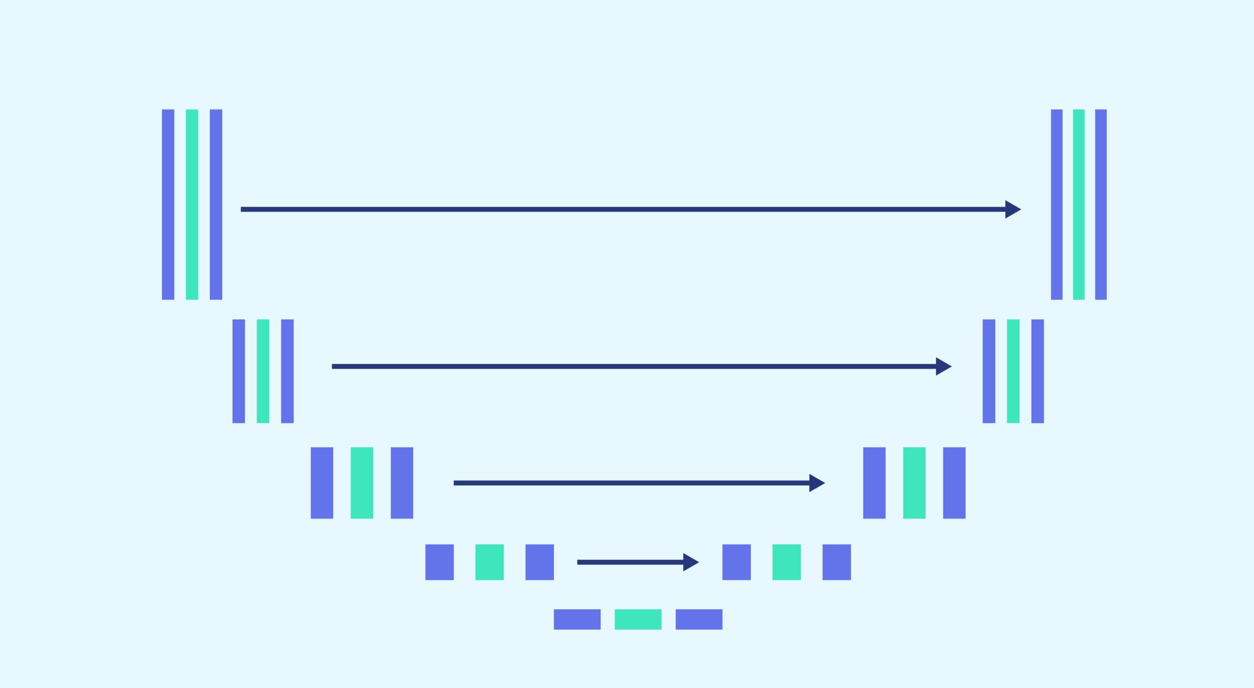 U-NET : tout savoir sur le réseau de neurones de Computer Vision