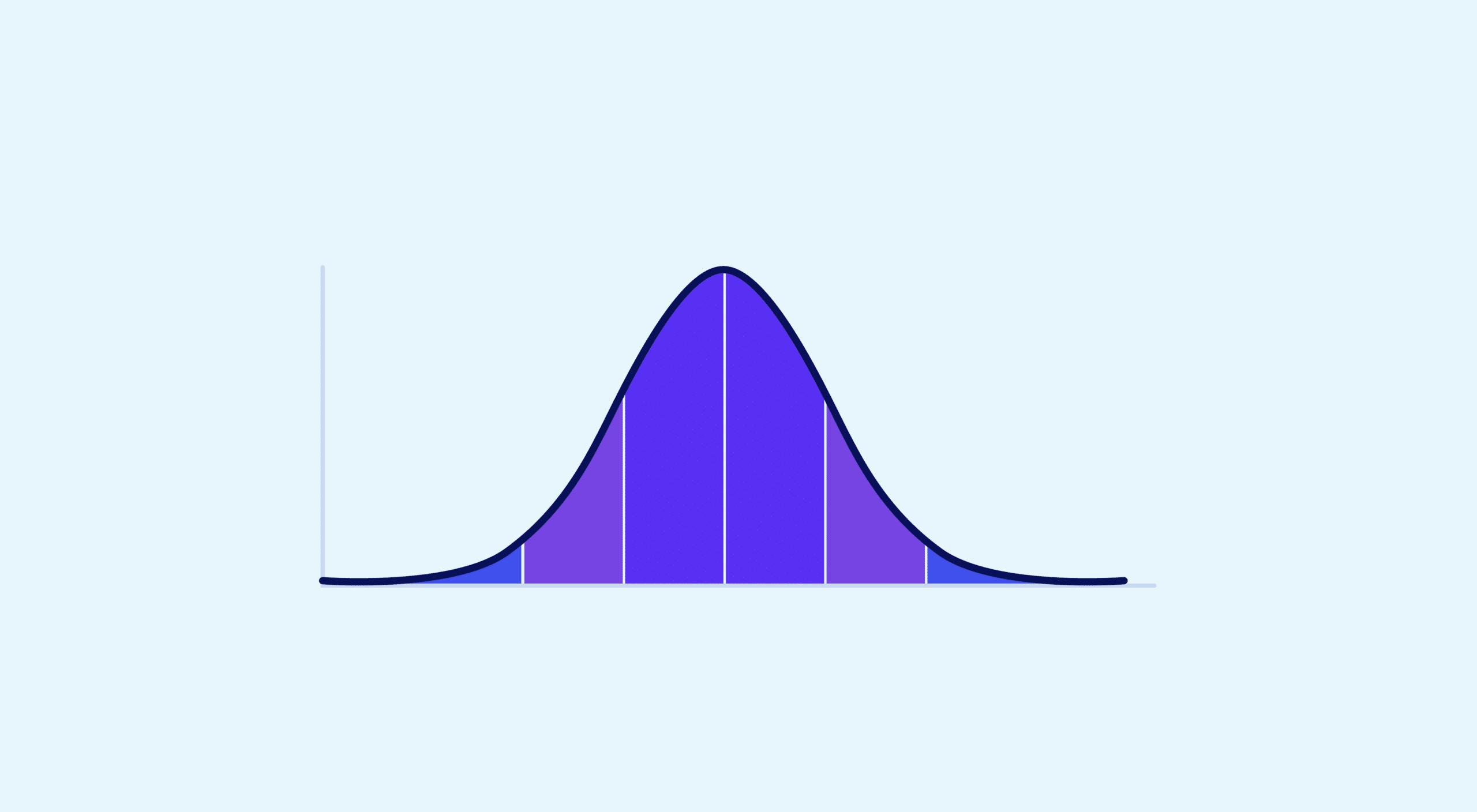 Courbe gaussienne : définition et importance en data science