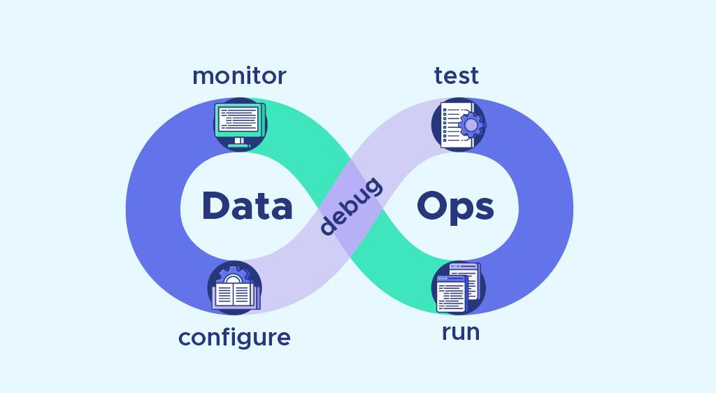 DataOps : définition, avantages, formation