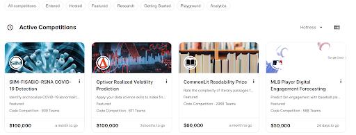 capture d'écran des compétitions Kaggle